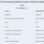 Launch of the Malawi Agricultural Statistics Master Plan